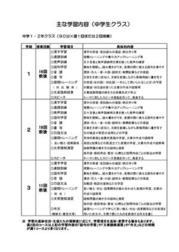 学習計画(中学1・2年生)